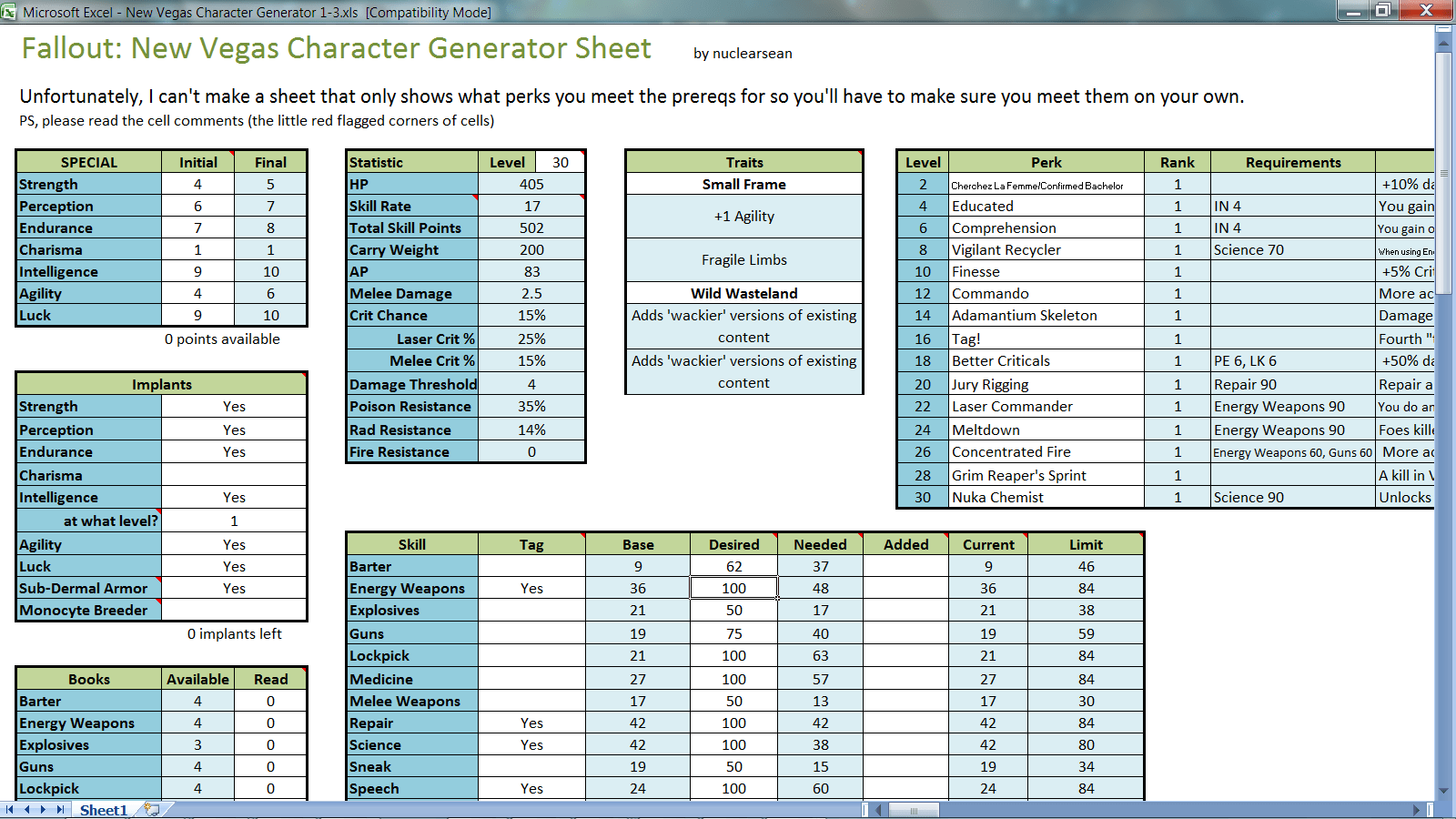 New Vegas Character Generator Spreadsheet At Fallout New
