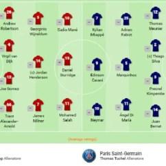 Paris Saint Germain Monaco Sofascore Sofa Small Door Champions League Liverpool Psg 3 2 Firmino In Extremis Annulla La Le Formazioni Iniziali Di Fonte
