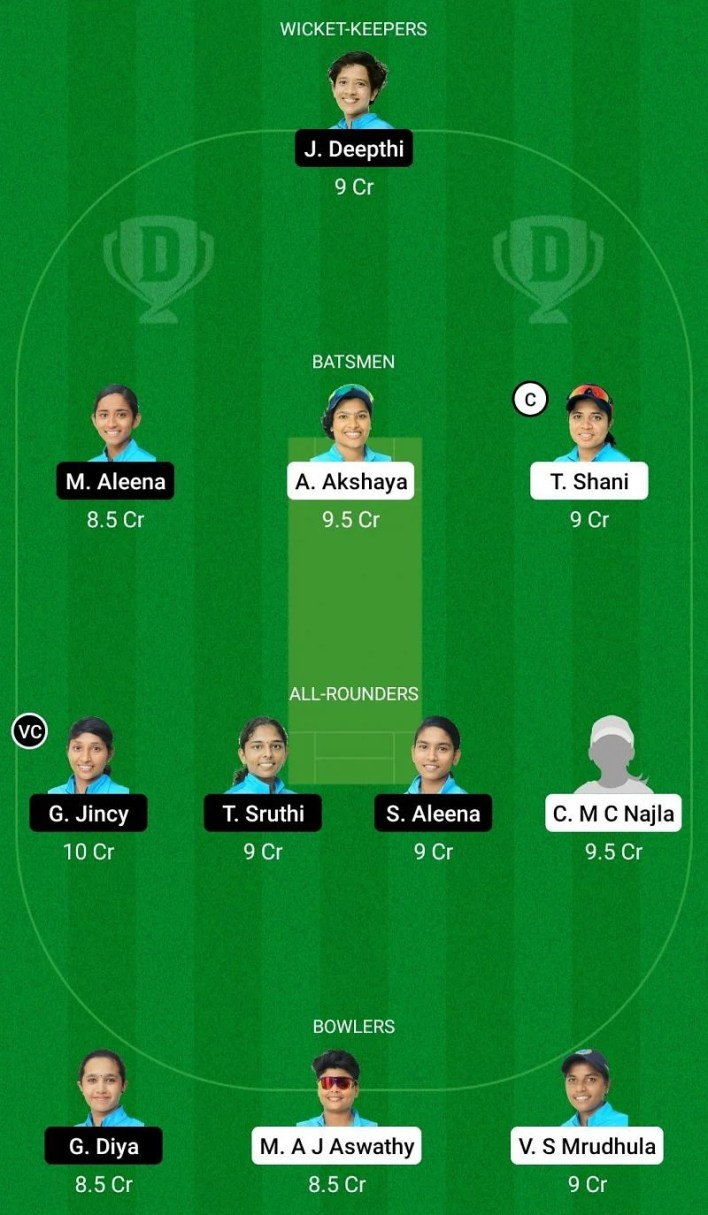 Dream11 Team for Team Ruby vs Team Amber - KCA Pink T20 Challengers
