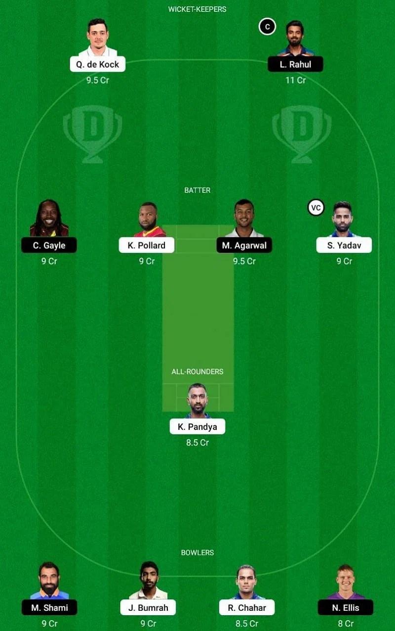 MI vs PBKS IPL Dream11