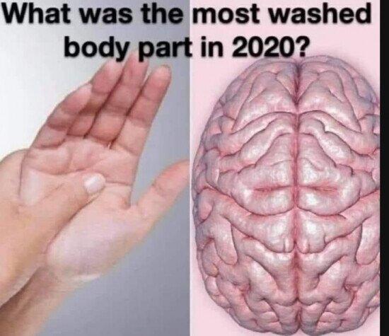 ¿Cuál es la parte del cuerpo que más hemos lavado en 2020?