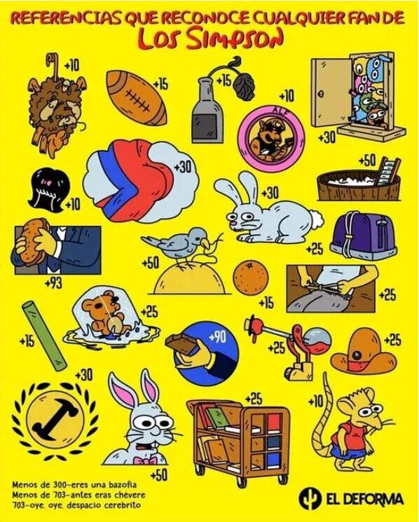 Referencias que conoce cualquier fan de Los Simpson