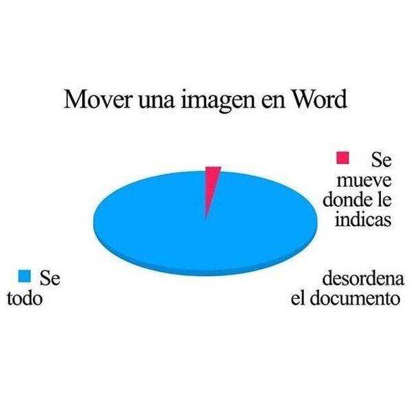 Sí, este gráfico se hizo con Word