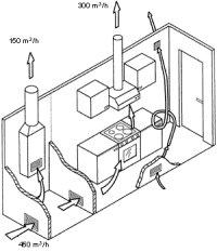 Hojas técnicas Ventilación de la humedad