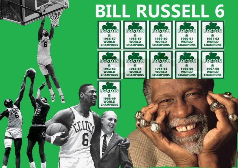 Page 9 NBA Record Holders 10 Of The Most Unbreakable