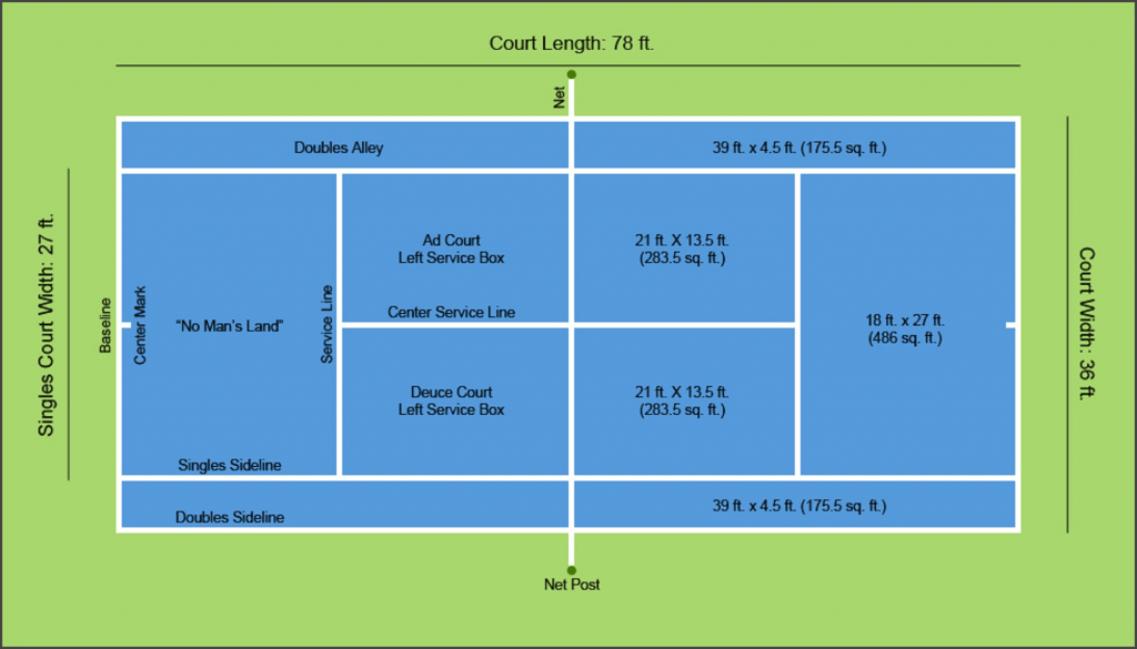 measurement of tennis court with diagram 3 way dimmer switch wiring uk exactly how big is a dimensions