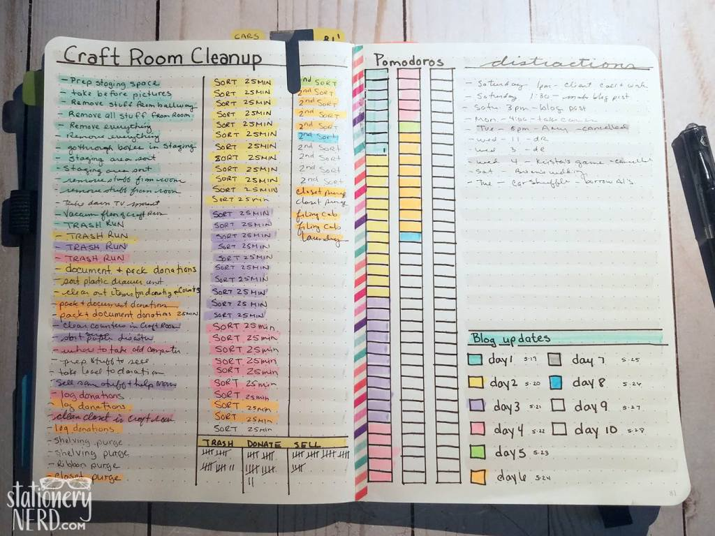 Cleaning spread in bullet journal