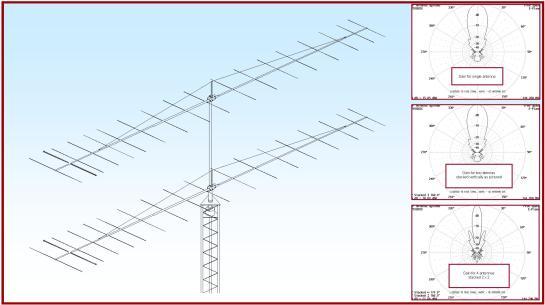 M2 Antenna Systems 2M18XXX Yagi