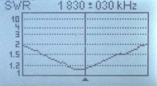 160m Inverted-L SWR
