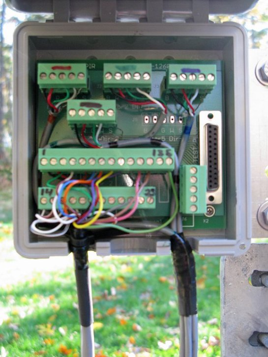 Control Cable Junction Box