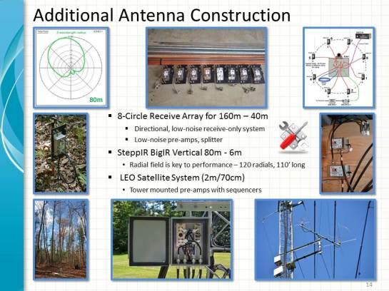 Additional Antenna Construction