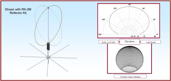 M2 EB-144 Antenna Pattern