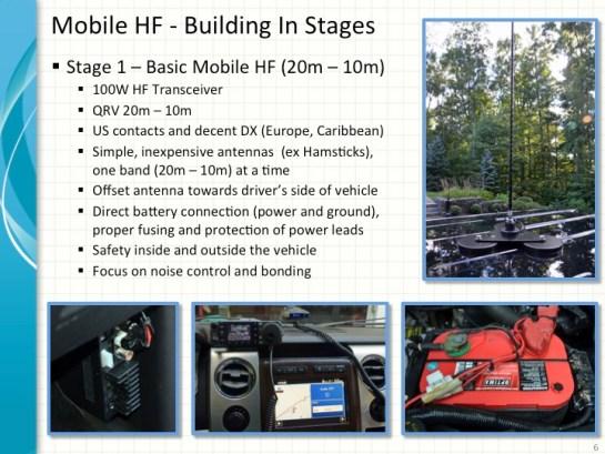 Stage 1 Mobile HF Station