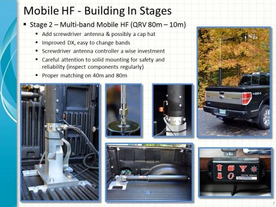 Stage 2 Mobile HF Station