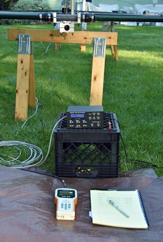 Ground Test Setup