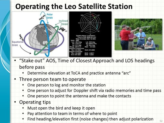 1.0 Station Team Operating Approach