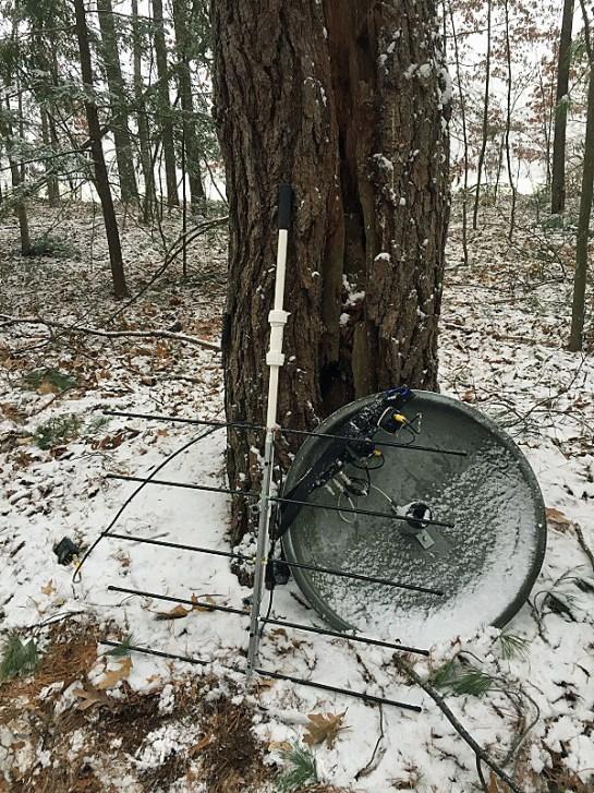 Fox Hunting Equipment