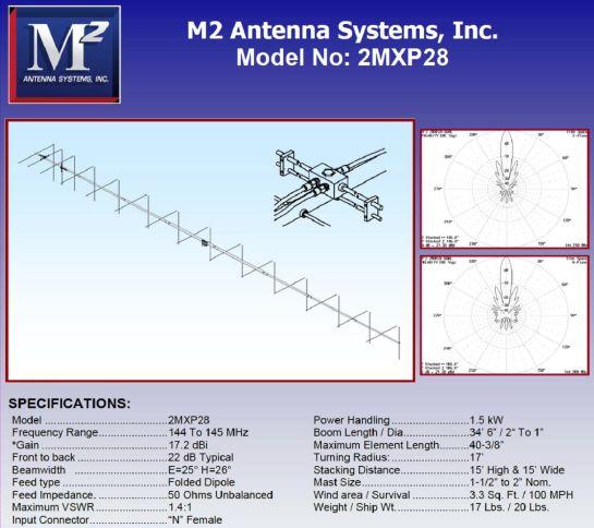 M2 Antennas 2MXP28 X-Pol Yagi