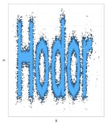 Fig. 5: Hodor.