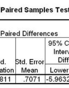 Sig tailed value also how do  interpret data in spss for  paired samples  test rh statistics help students