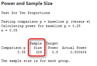 Power and sample size calculations for a two proportions hypothesis test.