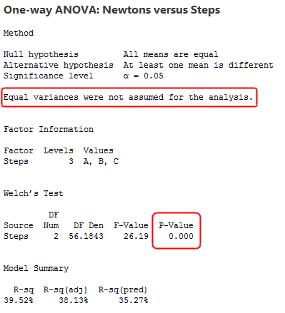 Statistical output for the Welch's ANOVA example. The results are statistically significant.