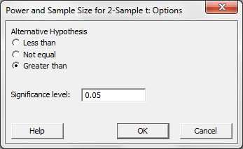 Options for the power and sample size analysis dialog box.