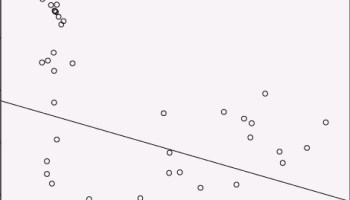 Streudiagramm