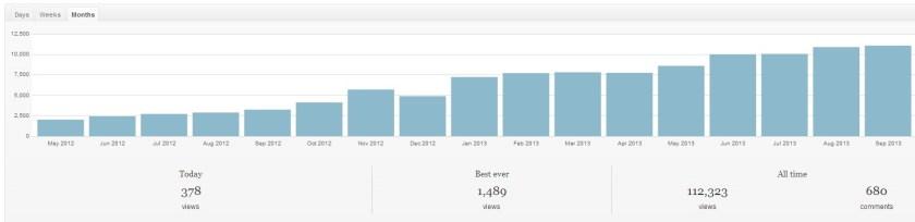 In eigener Sache: Jahresbilanz 2012