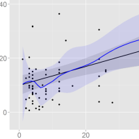 cropped-Scatter_Confint_ggplot.png