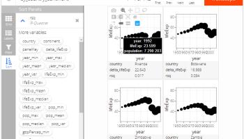Visualisierung der gapminder-Daten mit R, ggplot2 und trelliscope
