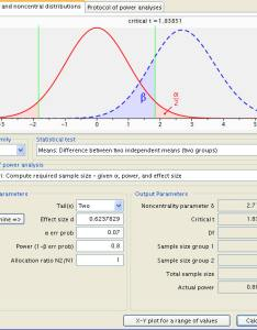 Power analysis for two group independent sample  test  data examples also rh statsre ucla