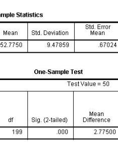 Image spss ttest also annotated output  test rh statsre ucla