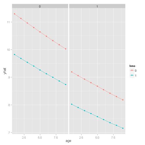 plot of chunk unnamed-chunk-15