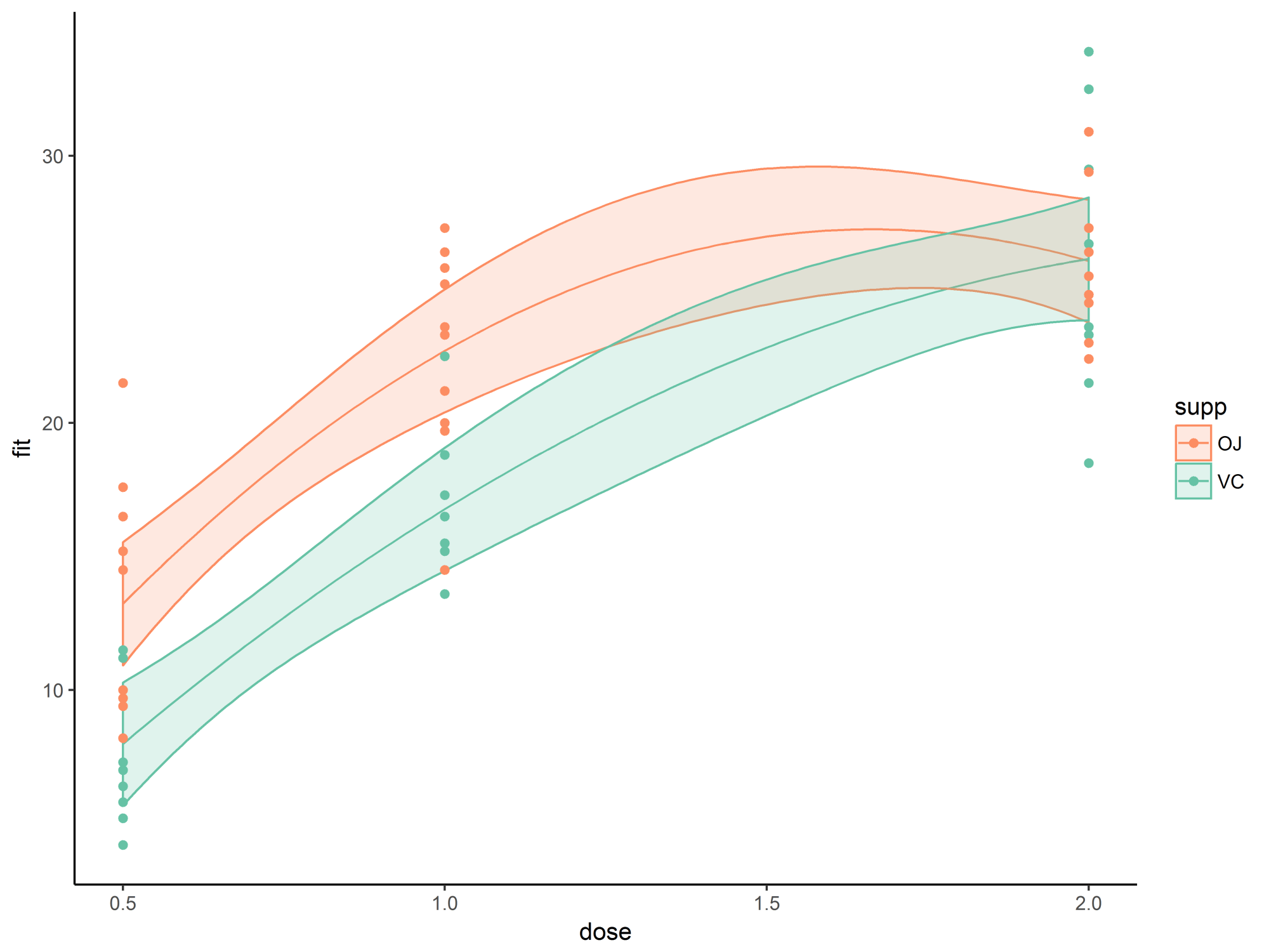 hight resolution of fig 2 13b model predicted values theme classic new colors