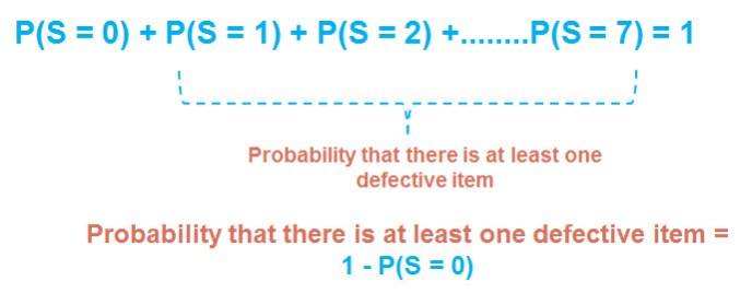 Binomial distribution problems and examples for AP Statistics