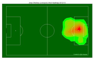 Shelvey Locations