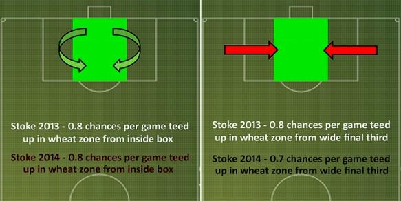 Stoke1