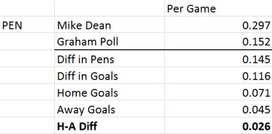 Poll_Dean2