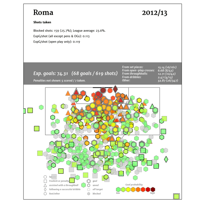 Roma_2012-13