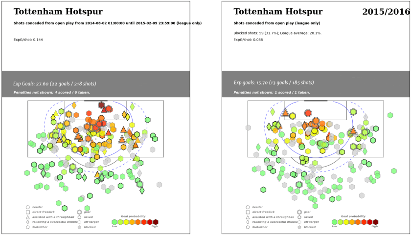 spurs_paired_defense
