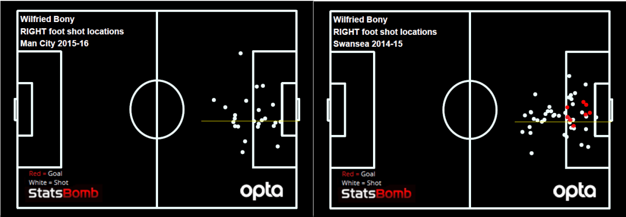 bony-2-seasons