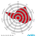Bertrand Traore - Eredivisie - 2016-17_feb23