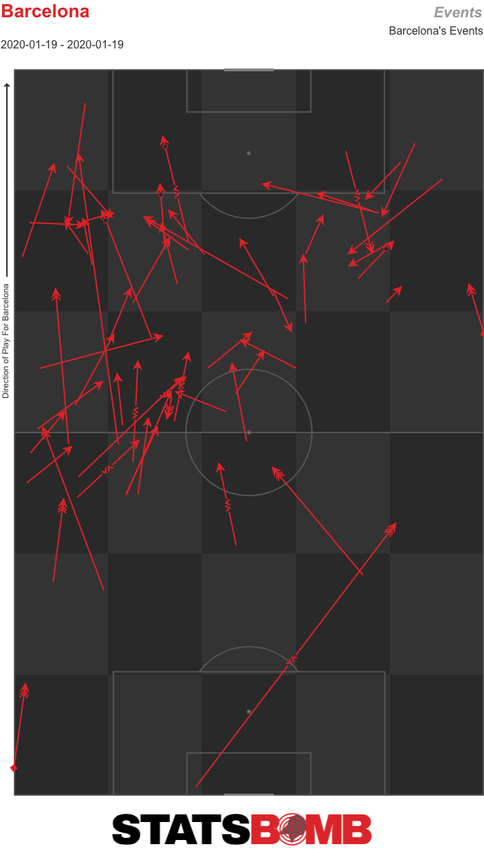 Griezmann Receipts vs. Granada