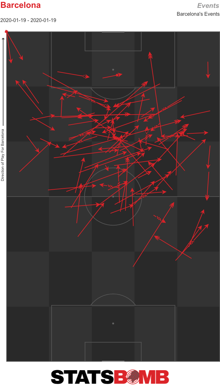 Messi Pass Receipts vs. Granada