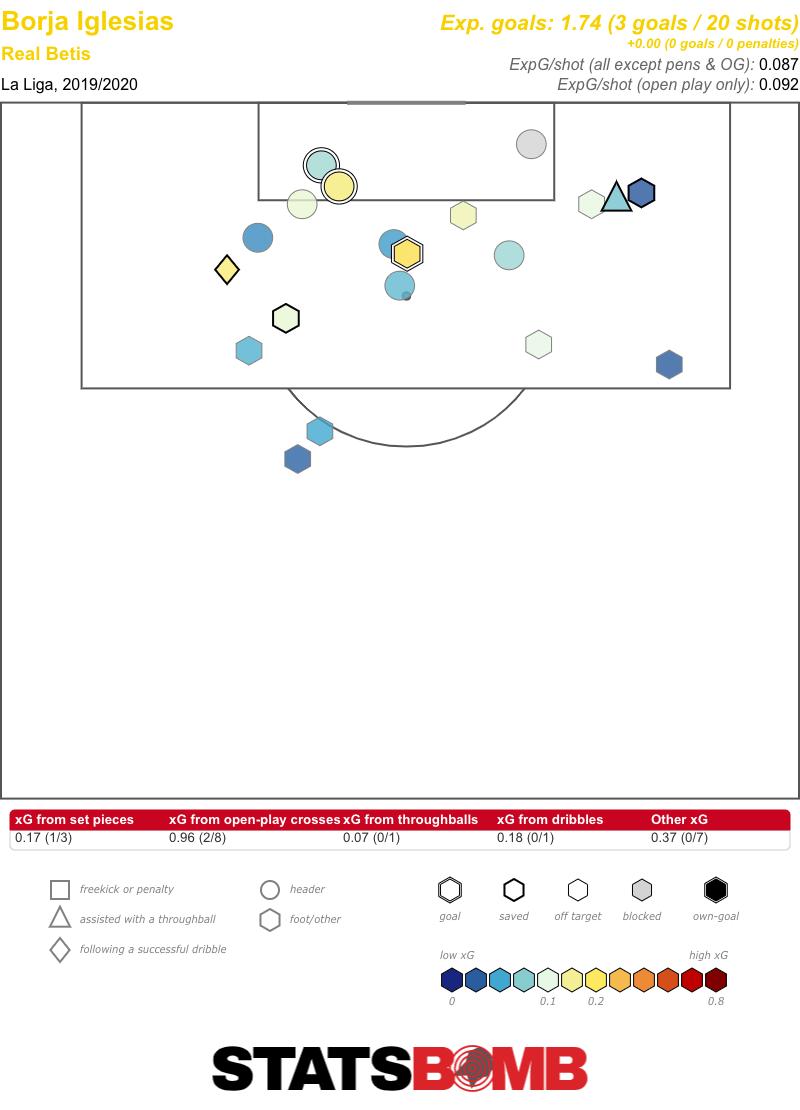 Borja Iglesias La Liga 2019_2020 (1)