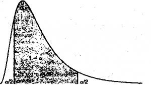 Estimating the Ratio of Two Vari Stats Homework Help