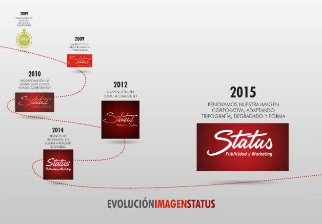 Evolución de logotipo status