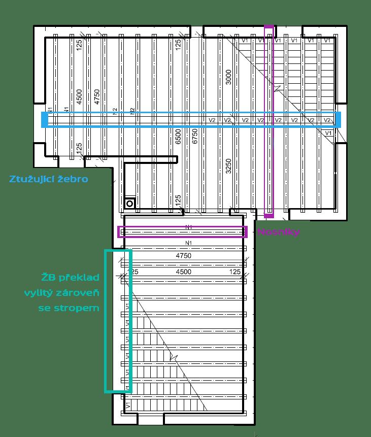 Plánek stropu