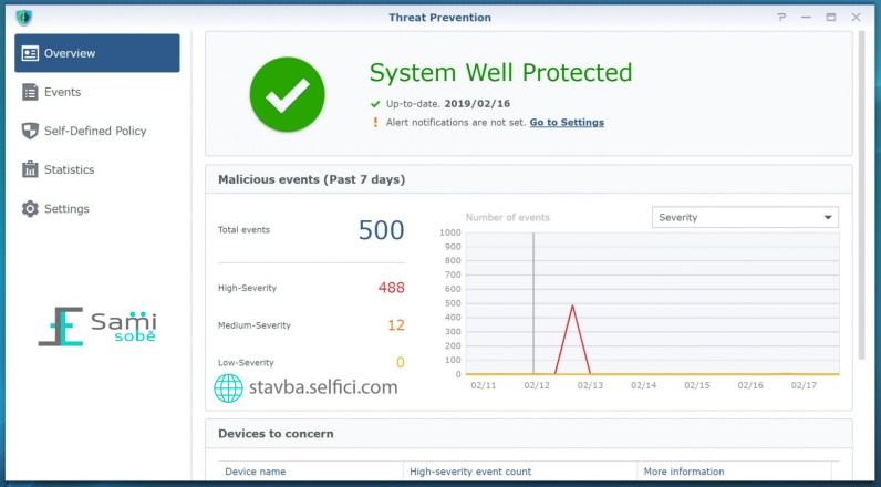 Threat Prevention v Synology RT2600ac